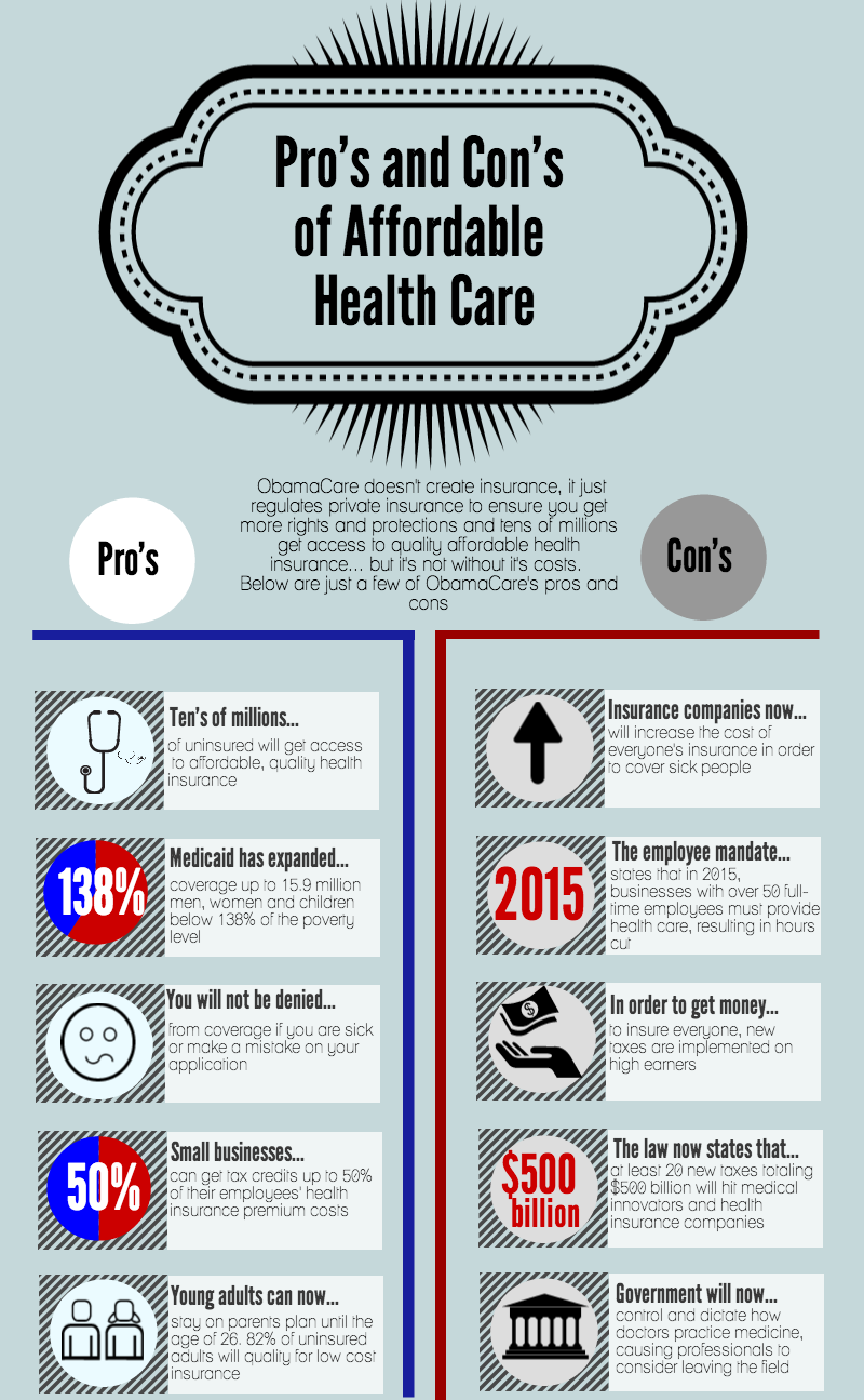 pros and cons of aetna health insurance Important information about your health benefits  underwritten and/or administered by aetna health inc, aetna health insurance company and/or aetna life insurance .