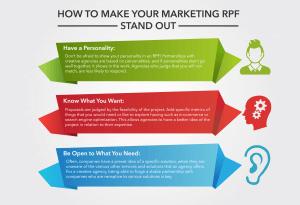 rpf-infographic