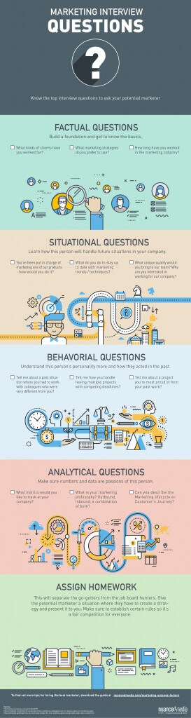 Interview-questions-infographic
