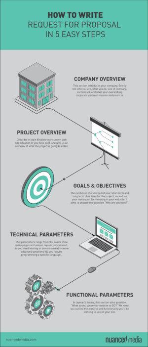 RFP Infographics #1 V1.3
